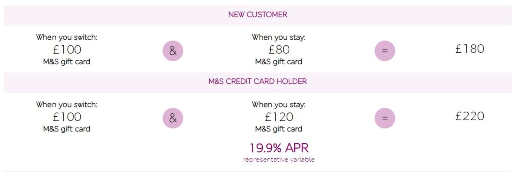 M&S Gift Card Bonus