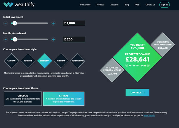 Wealthify Investment Values