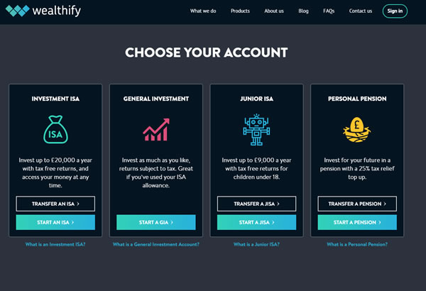 Wealthify Types of Investment